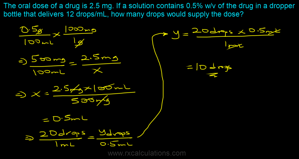 How many drops will supply the dose-RxCalculations